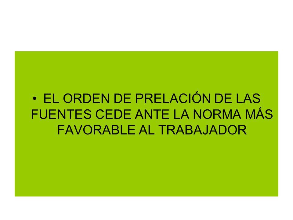 EL ORDEN DE PRELACIÓN DE LAS FUENTES CEDE ANTE LA NORMA MÁS FAVORABLE AL TRABAJADOR