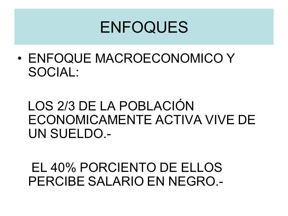 ENFOQUES ENFOQUE MACROECONOMICO Y SOCIAL: LOS 2/3 DE LA POBLACIÓN ECONOMICAMENTE ACTIVA VIVE DE UN SUELDO.- EL 40% PORCIENTO DE ELLOS PERCIBE SALARIO