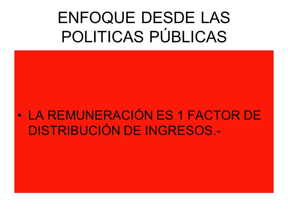 ENFOQUE DESDE LAS POLITICAS PÚBLICAS LA REMUNERACIÓN ES 1 FACTOR DE DISTRIBUCIÓN DE INGRESOS.-