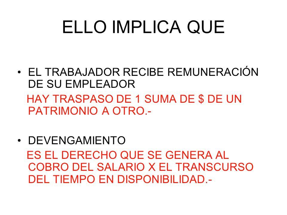 CONSIGNAS 1) IDENTIFICAR EN LA LEY Y EN EL CCT PROPORCIONADO RUBROS LIQUIDABLES DURANTE EL TRANSCURSO DE LA RELACIÓN LABORAL.- 2) CLASIFICAR LOS RUBROS IDENTIFICACOS EN REMUNERATORIOS Y NO REMURATIVOS.- 3) DESARROLLAR LA FORMULA DE CALCULO DE LOS MISMOS SEGÚN LA FUENTE ANALIZADA.- 4) CREAR UNA NÓMINA DE 10 TRABAJADORES CONSIGNANDO SUS DATOS COMPLETOS, CATEGORÍA, FECHA DE INGRESO Y DEMÁS DATOS RELEVANTES PARA INGRESAR EN RECIBOS DE SUELDO.- A- ARMAR LAS RESPECTIVAS LIQUIDACIONES UTILIZANDO DIFERENTES RUBROS LIQUIDABLES.- B- CONFECCIONAR LOS RECIBOS DE SUELDO CONTEMPLANDO DIVERSAS SITUACIONES CREADAS POR EL EQUIPO IMAGINANDO DIFERENTES SITUACIONES DE HECHO.-