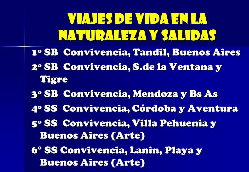 VIAJES DE VIDA EN LA Naturaleza y salidas 1º SB Convivencia, Tandil, Buenos Aires 2º SB Convivencia, S.de la Ventana y Tigre 3º SB Convivencia, Mendoz