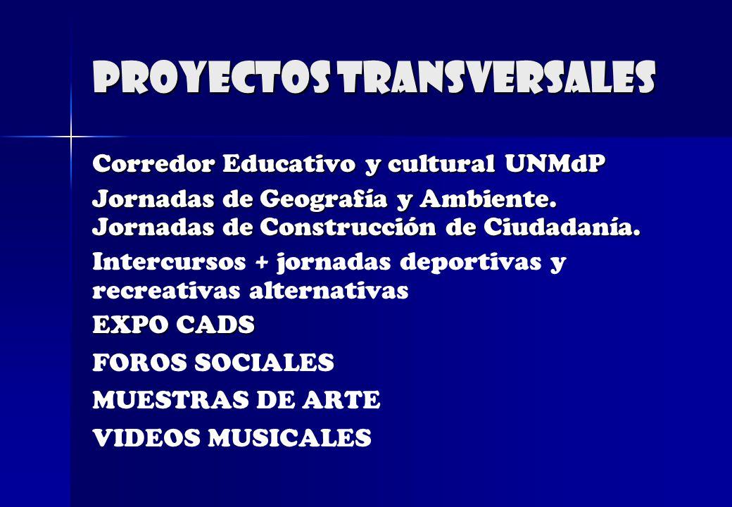 PROYECTOS TRANSVERSALES Corredor Educativo y cultural UNMdP Jornadas de Geografía y Ambiente.