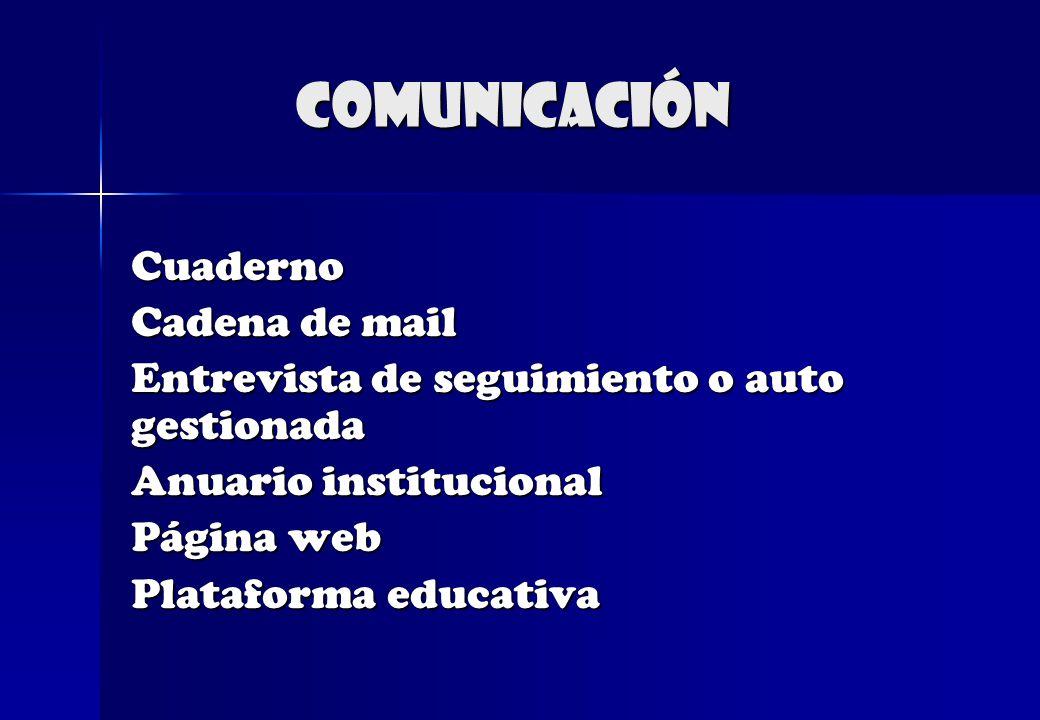 Cuaderno Cadena de mail Entrevista de seguimiento o auto gestionada Anuario institucional Página web Plataforma educativa comunicación