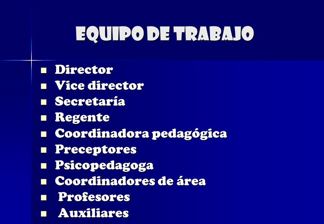 Equipo de trabajo Director Director Vice director Vice director Secretaría Secretaría Regente Regente Coordinadora pedagógica Coordinadora pedagógica