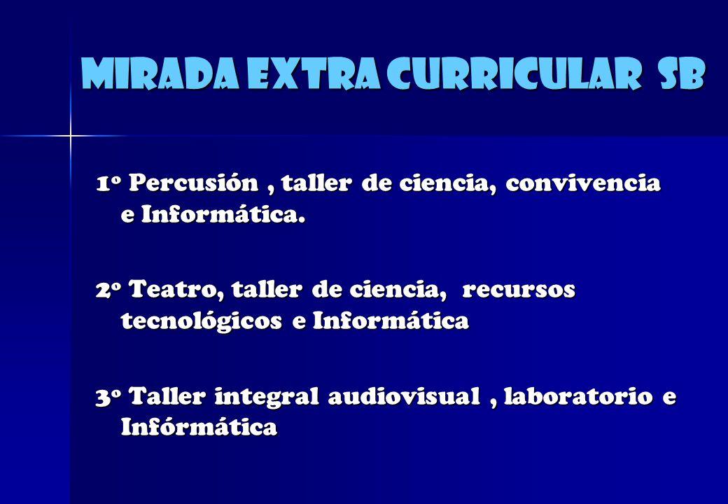 1º Percusión, taller de ciencia, convivencia e Informática. 2º Teatro, taller de ciencia, recursos tecnológicos e Informática 3º Taller integral audio