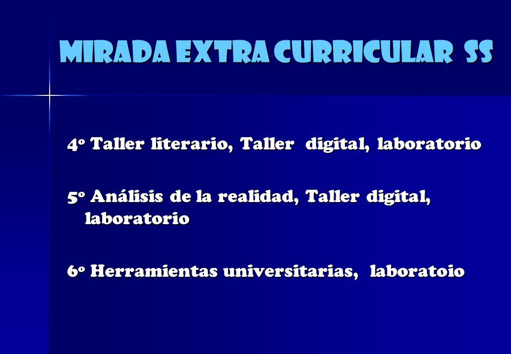 4º Taller literario, Taller digital, laboratorio 5º Análisis de la realidad, Taller digital, laboratorio 6º Herramientas universitarias, laboratoio mirada extra curricular Ss