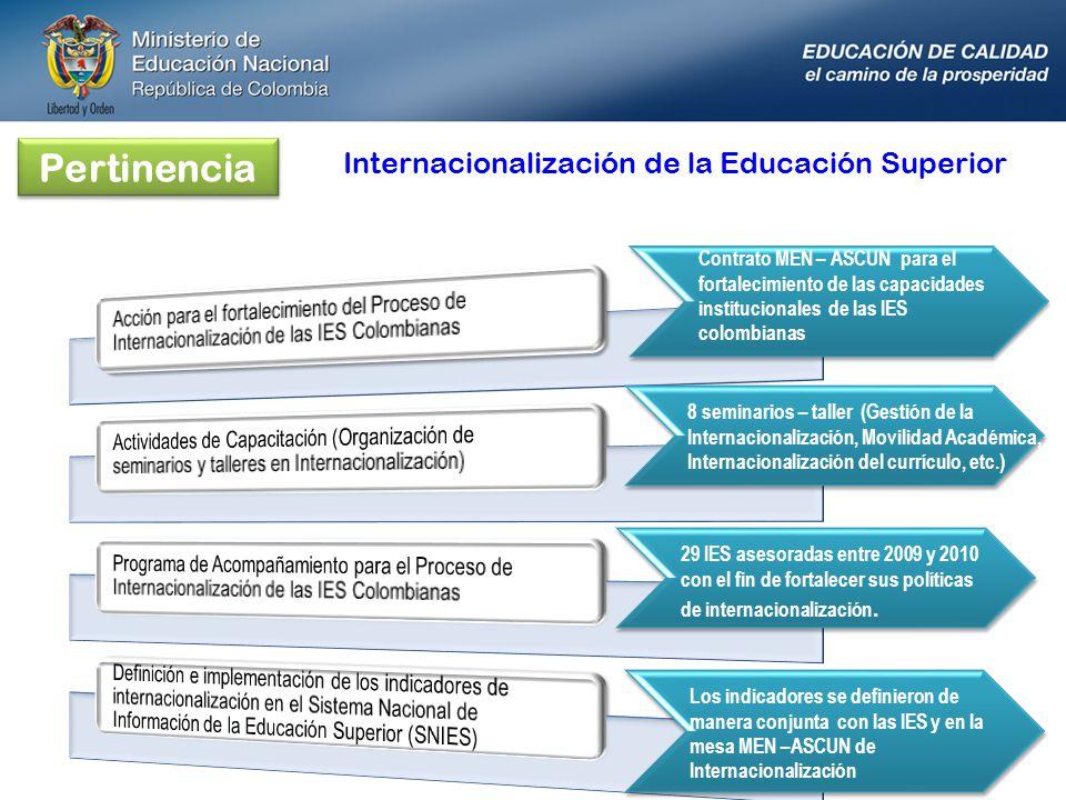 Internacionalización de la Educación Superior Contrato MEN – ASCUN para el fortalecimiento de las capacidades institucionales de las IES colombianas L