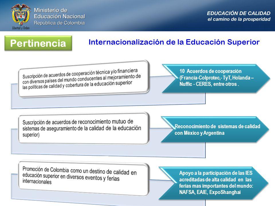 Pertinencia Internacionalización de la Educación Superior 10 Acuerdos de cooperación (Francia-Colprotec,- TyT, Holanda – Nuffic - CERES, entre otros.