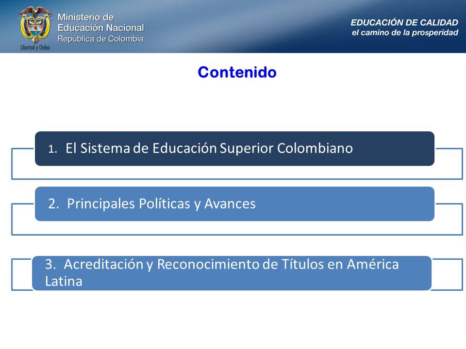 1. El Sistema de Educación Superior Colombiano2. Principales Políticas y Avances 3. Acreditación y Reconocimiento de Títulos en América Latina Conteni