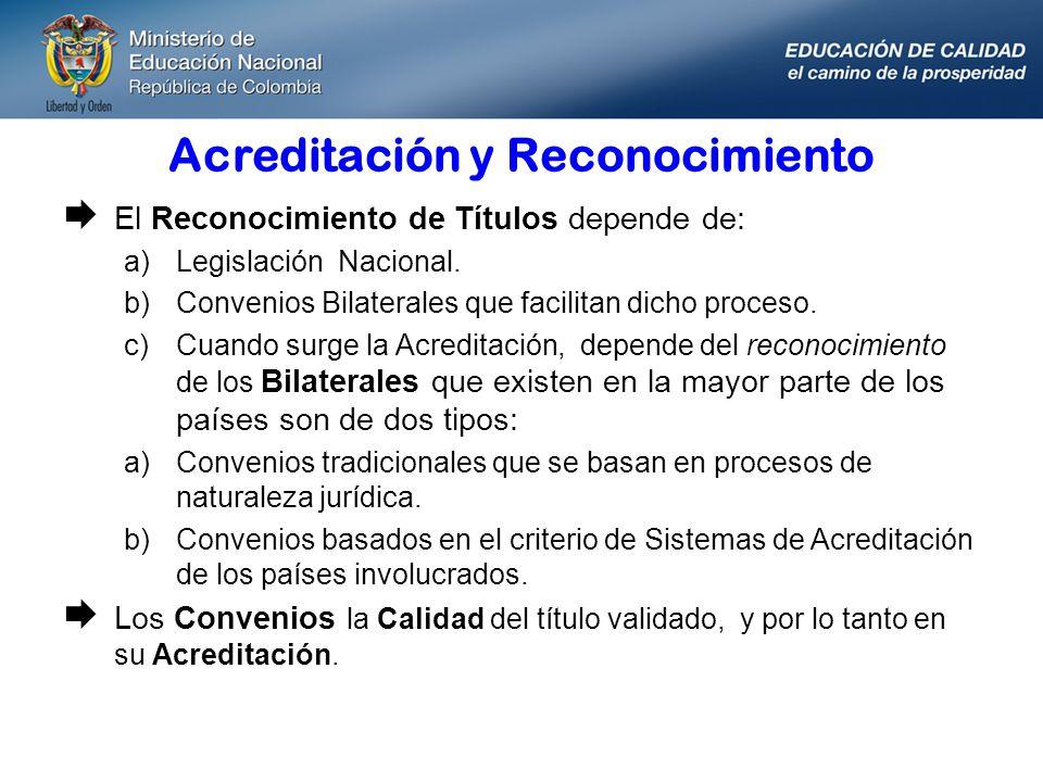 El Reconocimiento de Títulos depende de: a)Legislación Nacional. b)Convenios Bilaterales que facilitan dicho proceso. c)Cuando surge la Acreditación,