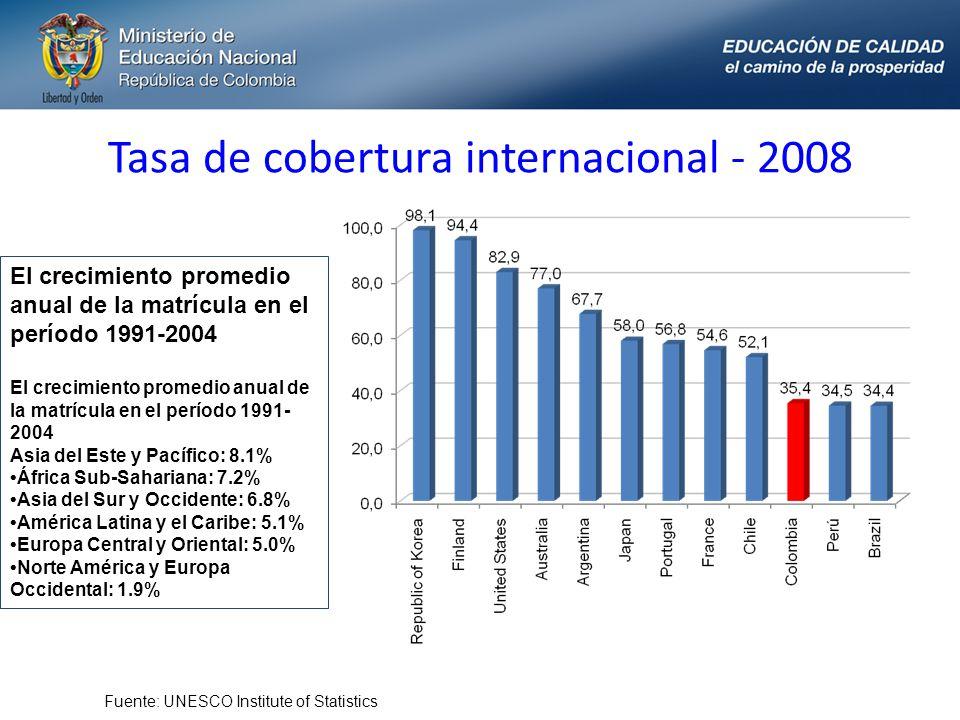 Tasa de cobertura internacional - 2008 Fuente: UNESCO Institute of Statistics El crecimiento promedio anual de la matrícula en el período 1991-2004 As