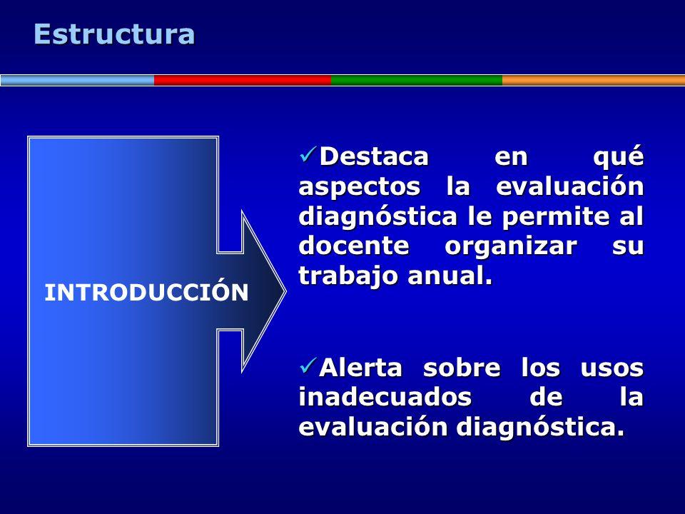 Estructura INTRODUCCIÓN Destaca en qué aspectos la evaluación diagnóstica le permite al docente organizar su trabajo anual. Destaca en qué aspectos la