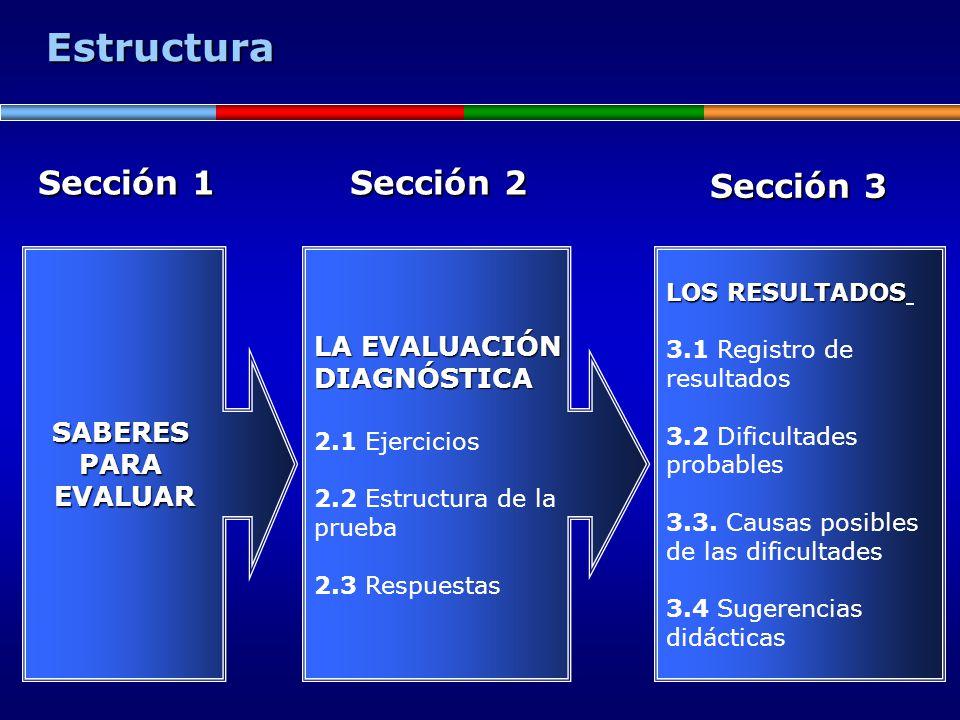 Estructura LOS RESULTADOS 3.1 Registro de resultados 3.2 Dificultades probables 3.3. Causas posibles de las dificultades 3.4 Sugerencias didácticas Se