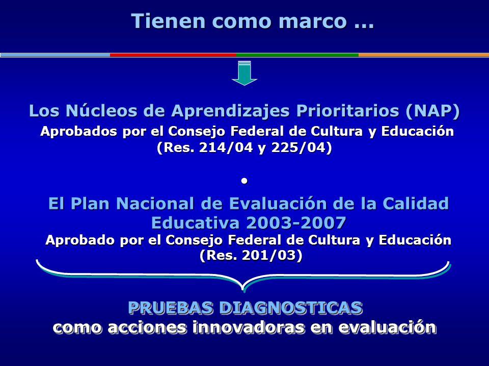 Ministerio de Educación, Ciencia y Tecnología Dirección Nacional de Información y Evaluación de la Calidad Educativa