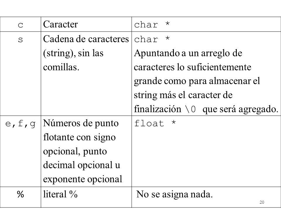 20 c Caracter char * s Cadena de caracteres (string), sin las comillas. char * Apuntando a un arreglo de caracteres lo suficientemente grande como par