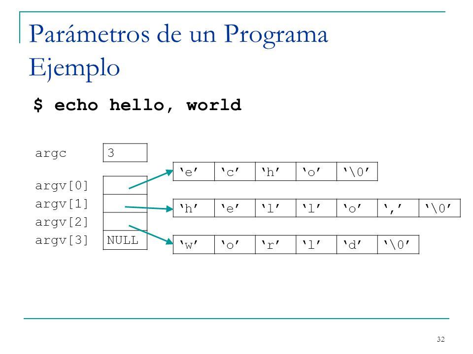 Parámetros de un Programa Ejemplo 32 argc3 argv[0] argv[1] argv[2] argv[3]NULL echo\0 hello, world $ echo hello, world
