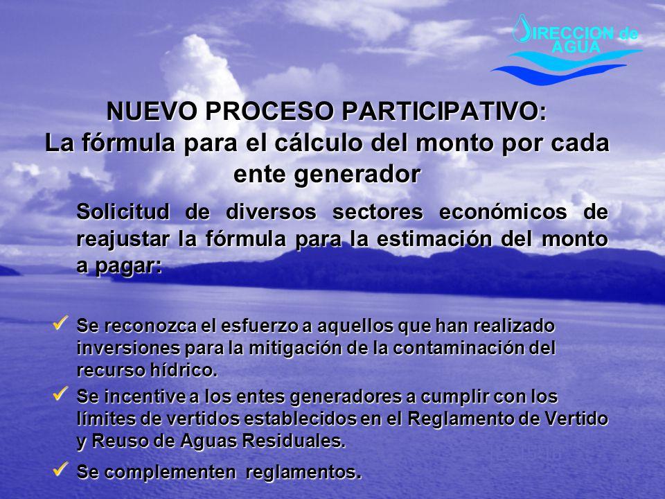 NUEVO PROCESO PARTICIPATIVO: La fórmula para el cálculo del monto por cada ente generador Solicitud de diversos sectores económicos de reajustar la fó