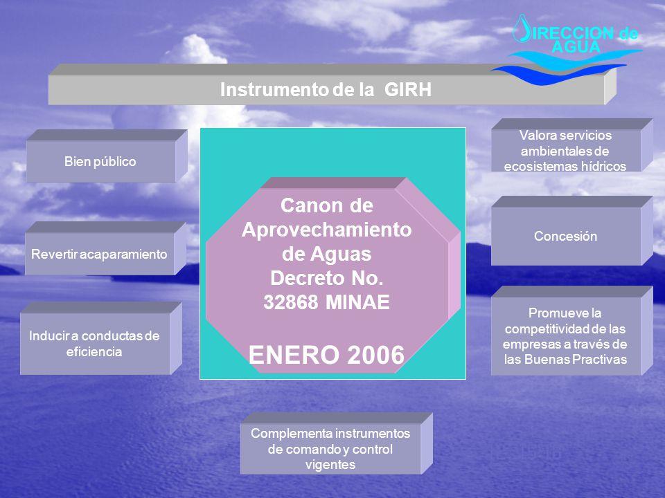 Instrumento de la GIRH Canon de Aprovechamiento de Aguas Decreto No. 32868 MINAE ENERO 2006 Concesión Valora servicios ambientales de ecosistemas hídr
