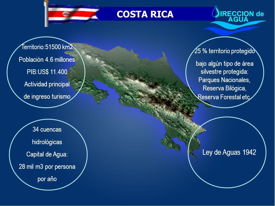 COSTA RICA Territorio:51500 km2 Población 4.6 millones PIB:US$ 11.400 Actividad principal de ingreso turismo 34 cuencas hidrológicas Capital de Agua: