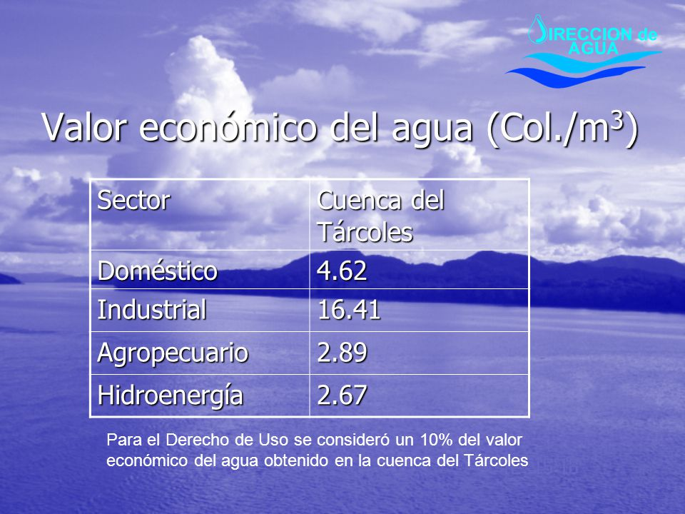 Valor económico del agua (Col./m 3 ) Sector Cuenca del Tárcoles Doméstico4.62 Industrial16.41 Agropecuario2.89 Hidroenergía2.67 Para el Derecho de Uso