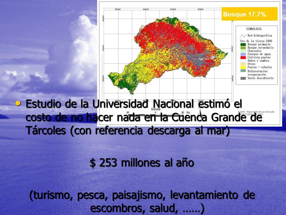 Estudio de la Universidad Nacional estimó el costo de no hacer nada en la Cuenca Grande de Tárcoles (con referencia descarga al mar) Estudio de la Uni