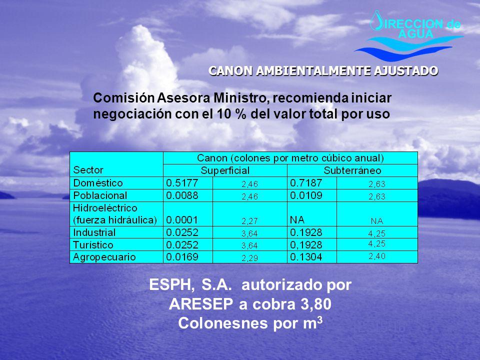 CANON AMBIENTALMENTE AJUSTADO ESPH, S.A. autorizado por ARESEP a cobra 3,80 Colonesnes por m 3 Comisión Asesora Ministro, recomienda iniciar negociaci