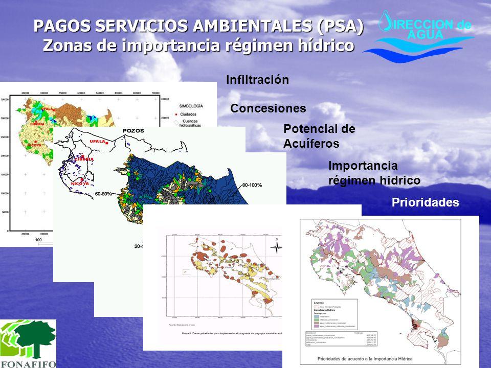 PAGOS SERVICIOS AMBIENTALES (PSA) Zonas de importancia régimen hídrico Infiltración Potencial de Acuíferos Importancia régimen hidrico Prioridades Con