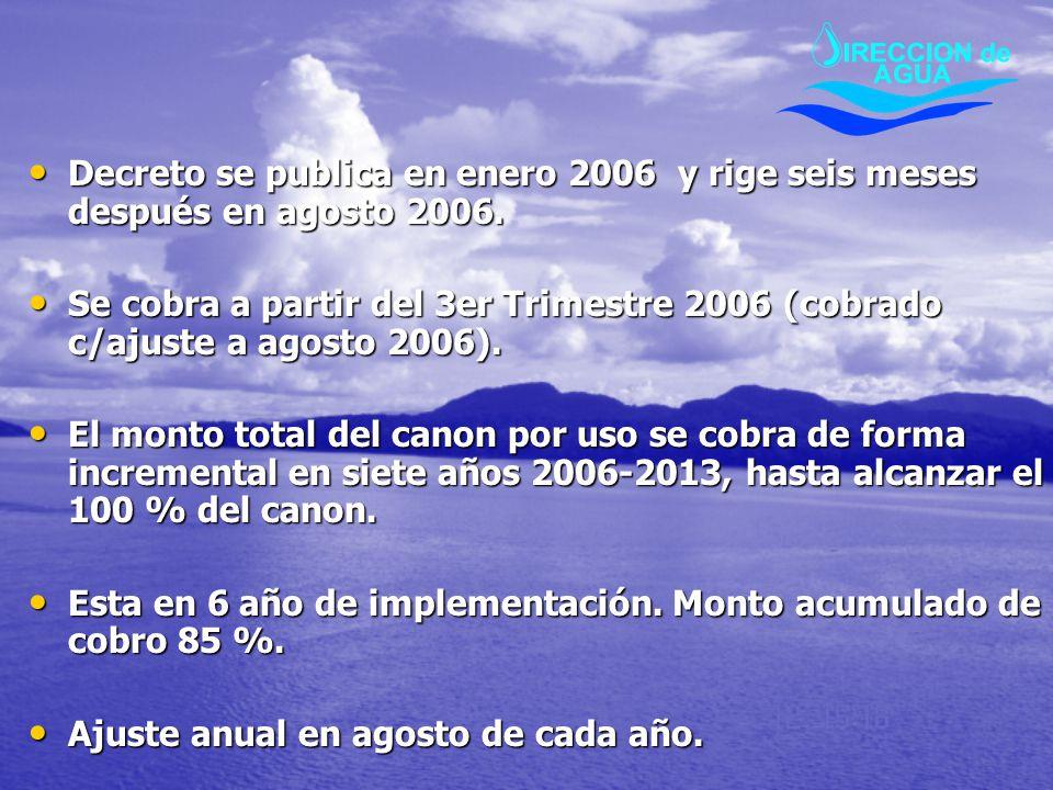 Decreto se publica en enero 2006 y rige seis meses después en agosto 2006. Decreto se publica en enero 2006 y rige seis meses después en agosto 2006.