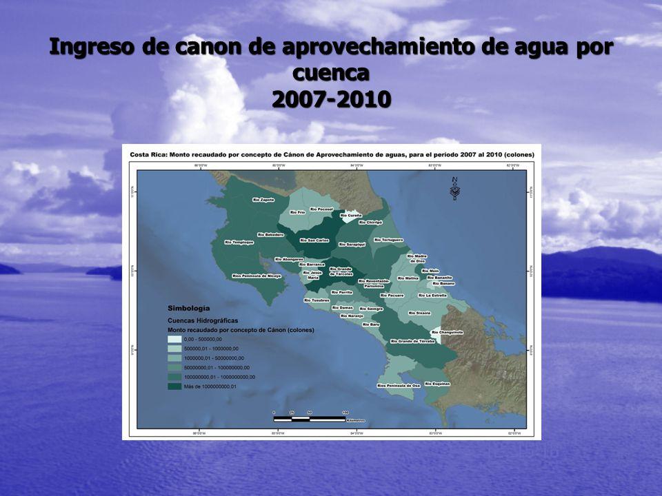 Ingreso de canon de aprovechamiento de agua por cuenca 2007-2010