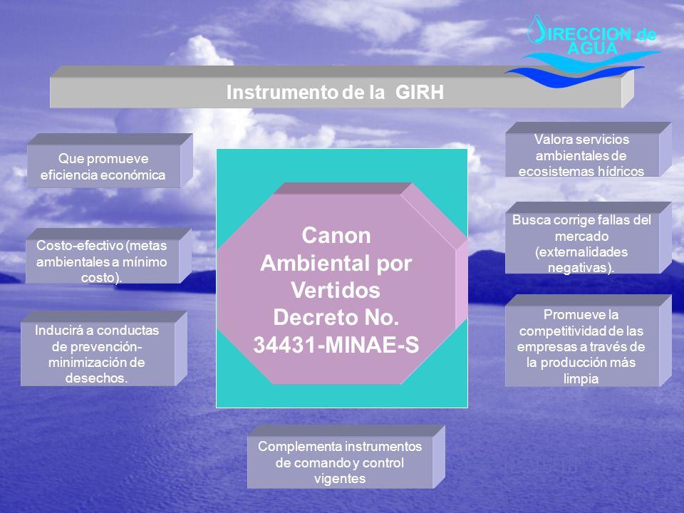 Instrumento de la GIRH Canon Ambiental por Vertidos Decreto No. 34431-MINAE-S Busca corrige fallas del mercado (externalidades negativas). Valora serv
