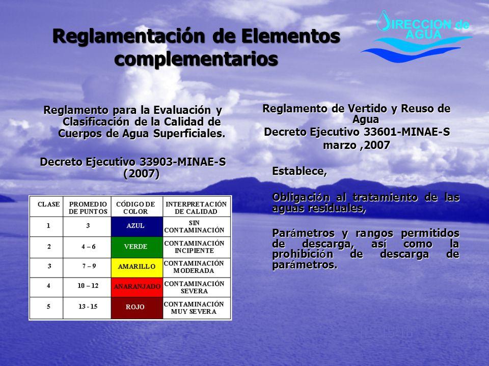 Reglamentación de Elementos complementarios Reglamento para la Evaluación y Clasificación de la Calidad de Cuerpos de Agua Superficiales. Decreto Ejec