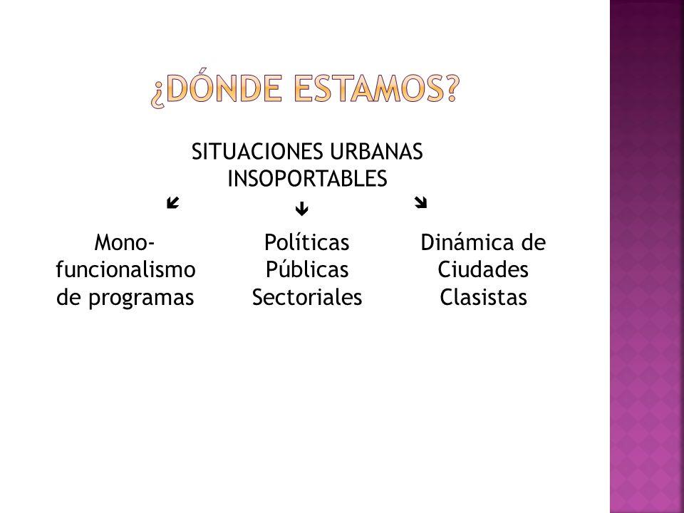 SITUACIONES URBANAS INSOPORTABLES Mono- funcionalismo de programas Políticas Públicas Sectoriales Dinámica de Ciudades Clasistas