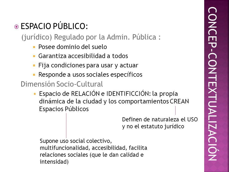 ESPACIO PÚBLICO: (jurídico) Regulado por la Admin. Pública : Posee dominio del suelo Garantiza accesibilidad a todos Fija condiciones para usar y actu