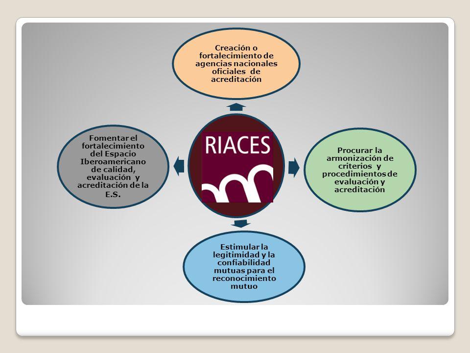 Creación o fortalecimiento de agencias nacionales oficiales de acreditación Procurar la armonización de criterios y procedimientos de evaluación y acreditación Estimular la legitimidad y la confiabilidad mutuas para el reconocimiento mutuo Fomentar el fortalecimiento del Espacio Iberoamericano de calidad, evaluación y acreditación de la E.S.
