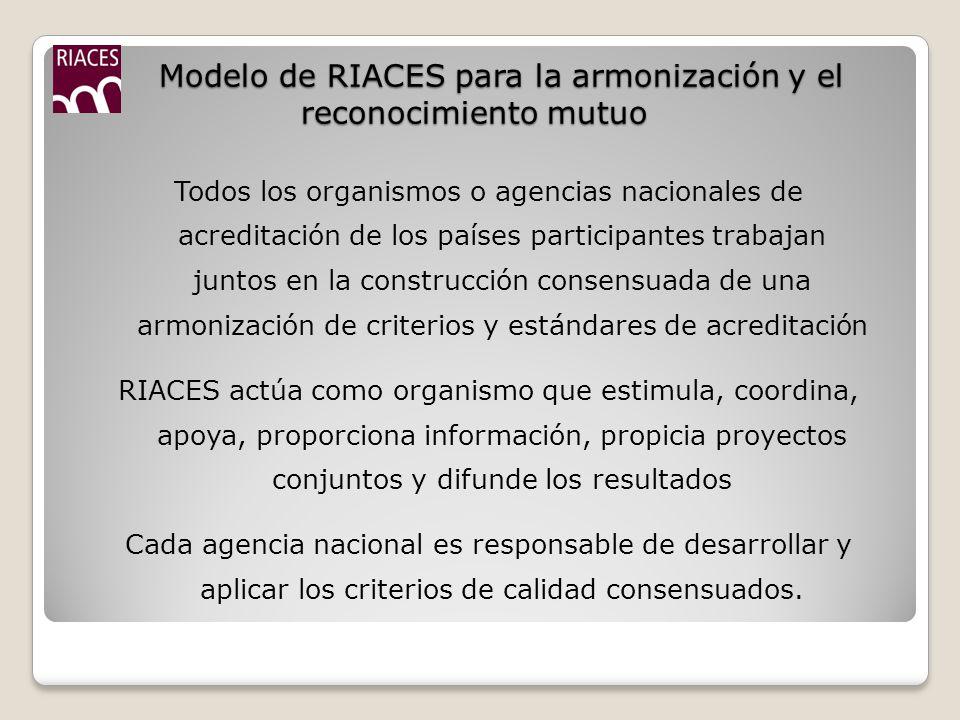 Modelo de RIACES para la armonización y el reconocimiento mutuo Modelo de RIACES para la armonización y el reconocimiento mutuo Todos los organismos o agencias nacionales de acreditación de los países participantes trabajan juntos en la construcción consensuada de una armonización de criterios y estándares de acreditación RIACES actúa como organismo que estimula, coordina, apoya, proporciona información, propicia proyectos conjuntos y difunde los resultados Cada agencia nacional es responsable de desarrollar y aplicar los criterios de calidad consensuados.