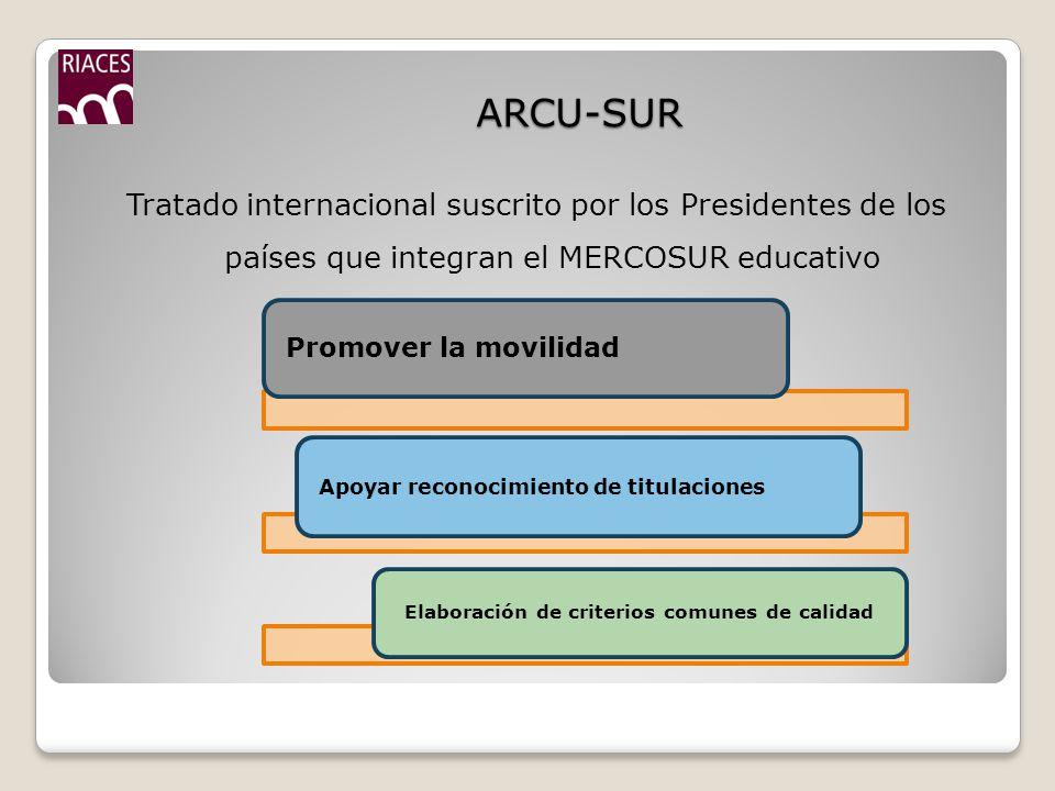 ARCU-SUR ARCU-SUR Tratado internacional suscrito por los Presidentes de los países que integran el MERCOSUR educativo Promover la movilidad Apoyar reconocimiento de titulaciones Elaboración de criterios comunes de calidad