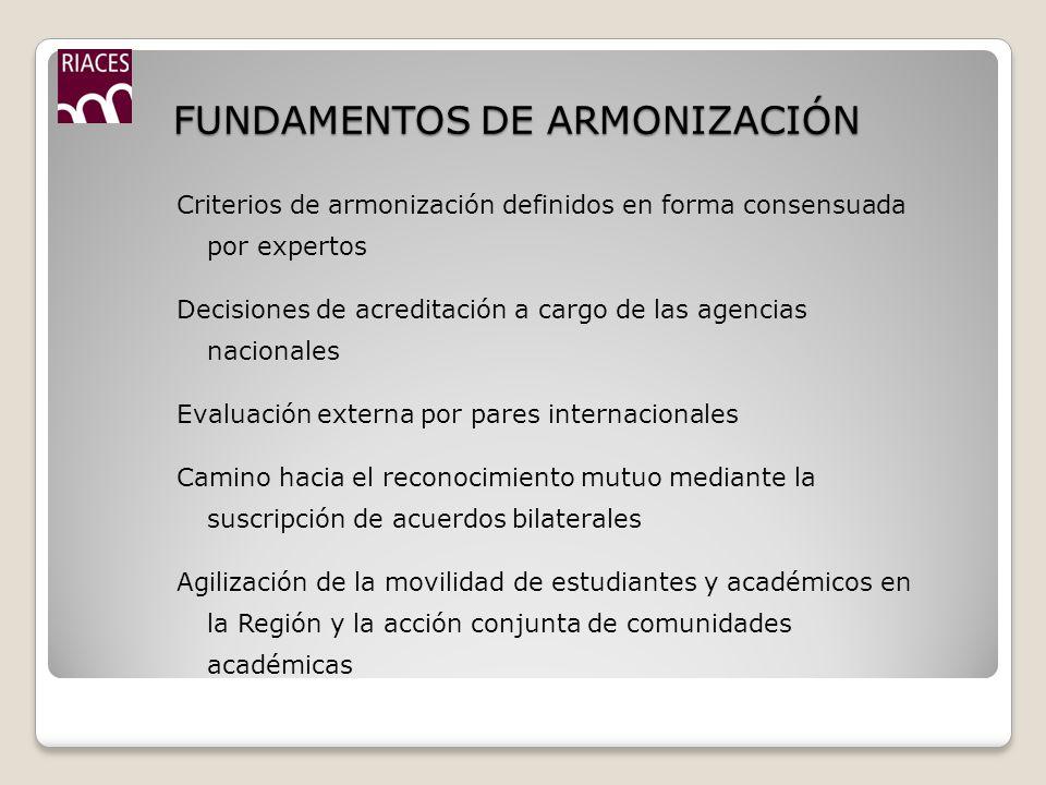 FUNDAMENTOS DE ARMONIZACIÓN Criterios de armonización definidos en forma consensuada por expertos Decisiones de acreditación a cargo de las agencias nacionales Evaluación externa por pares internacionales Camino hacia el reconocimiento mutuo mediante la suscripción de acuerdos bilaterales Agilización de la movilidad de estudiantes y académicos en la Región y la acción conjunta de comunidades académicas