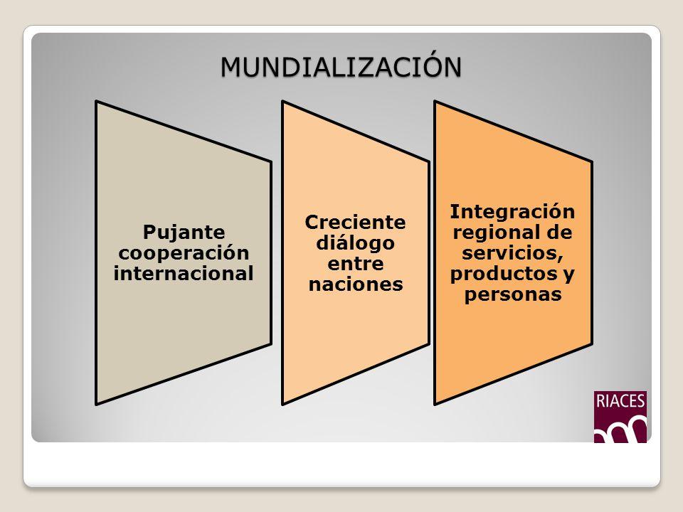 MUNDIALIZACIÓN Pujante cooperación internacional Creciente diálogo entre naciones Integración regional de servicios, productos y personas
