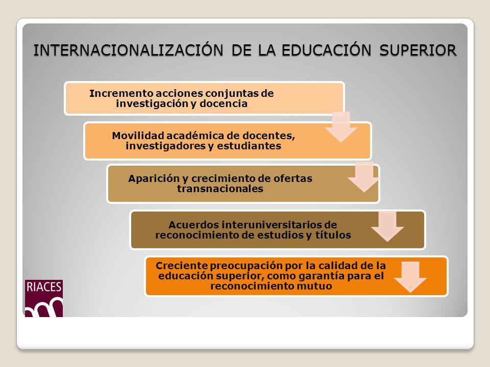 EDUCACION SUPERIOR EN IBEROAMÉRICA Abundante y rica diversidad Abismales desigualdades Empeño en fortalecer y mejorar la calidad Instrumento al servicio del desarrollo integral Anhelo de construir un espacio regional del conocimiento