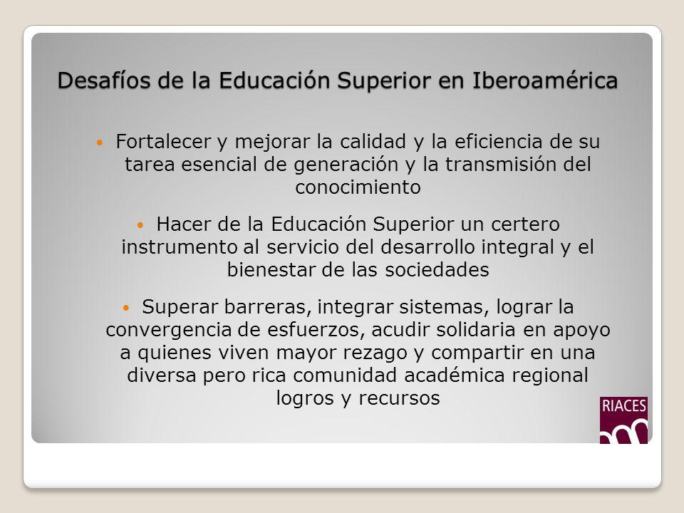 Participantes en la construcción de la armonización y el reconocimiento mutuo con base en la garantía de calidad de la Educación Superior Participantes en la construcción de la armonización y el reconocimiento mutuo con base en la garantía de calidad de la Educación Superior Instituciones de Educación Superior Agencias Nacionales de Acreditación Gobiernos Nacionales Asociaciones de Profesionales Usuarios de los servicios Organizaciones estudiantiles