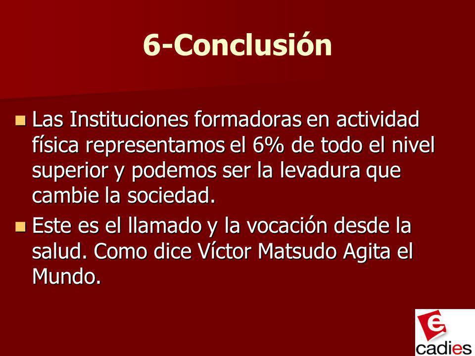 6-Conclusión Las Instituciones formadoras en actividad física representamos el 6% de todo el nivel superior y podemos ser la levadura que cambie la so