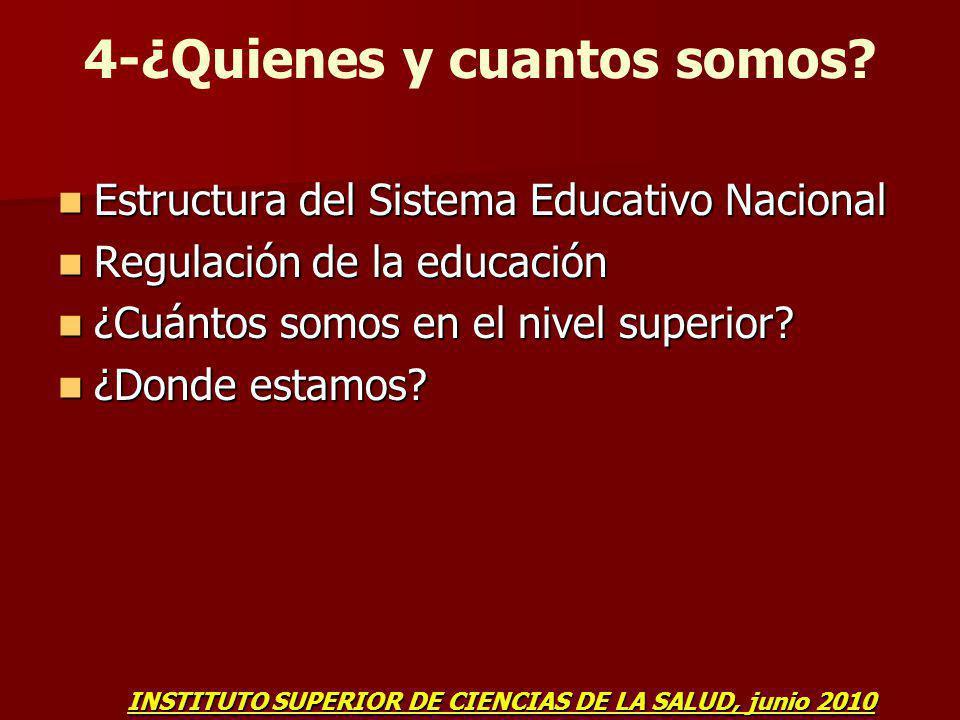 4-¿Quienes y cuantos somos? Estructura del Sistema Educativo Nacional Estructura del Sistema Educativo Nacional Regulación de la educación Regulación