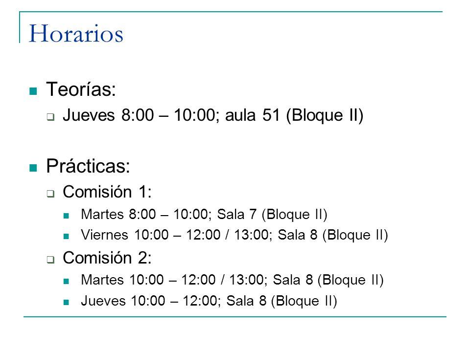 Horarios Teorías: Jueves 8:00 – 10:00; aula 51 (Bloque II) Prácticas: Comisión 1: Martes 8:00 – 10:00; Sala 7 (Bloque II) Viernes 10:00 – 12:00 / 13:0