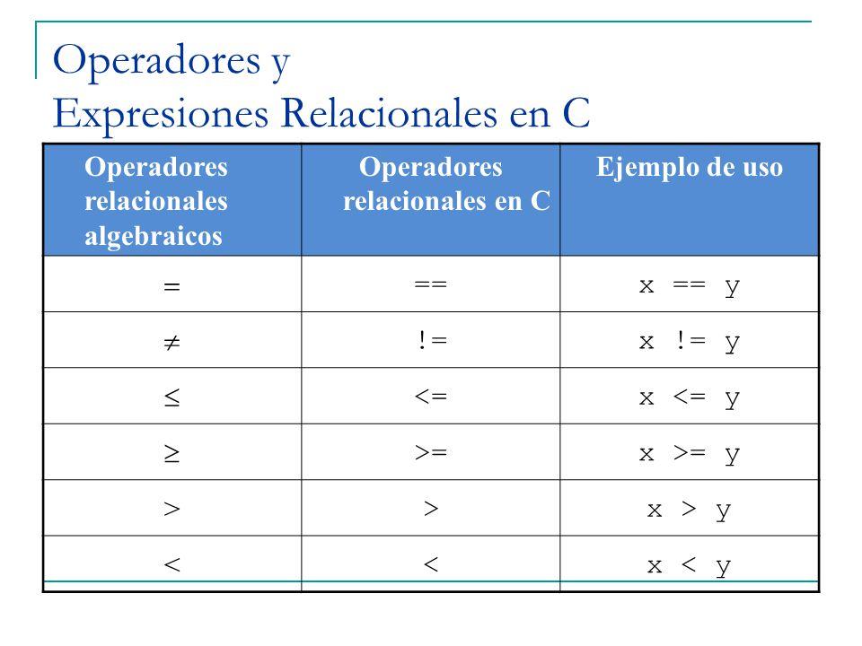 Operadores y Expresiones Relacionales en C Operadores relacionales algebraicos Operadores relacionales en C Ejemplo de uso ==x == y !=x != y <=x <= y