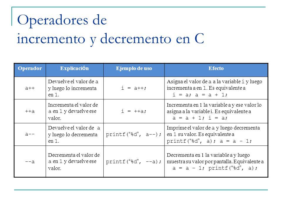 Operadores de incremento y decremento en C Operador Explicaci ó n Ejemplo de usoEfecto a++ Devuelve el valor de a y luego lo incrementa en 1. i = a++;
