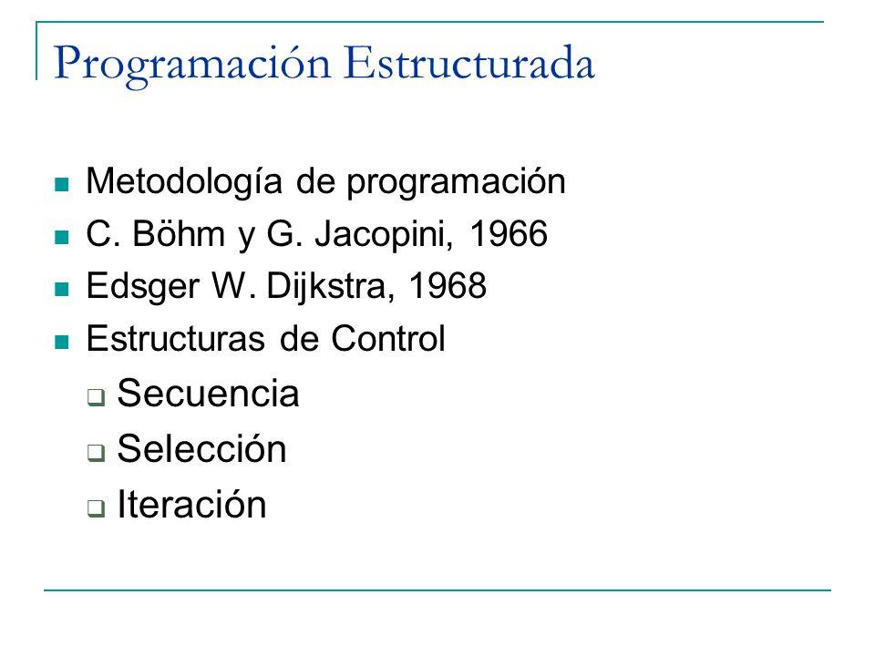 Programación Estructurada Metodología de programación C. Böhm y G. Jacopini, 1966 Edsger W. Dijkstra, 1968 Estructuras de Control Secuencia Selección