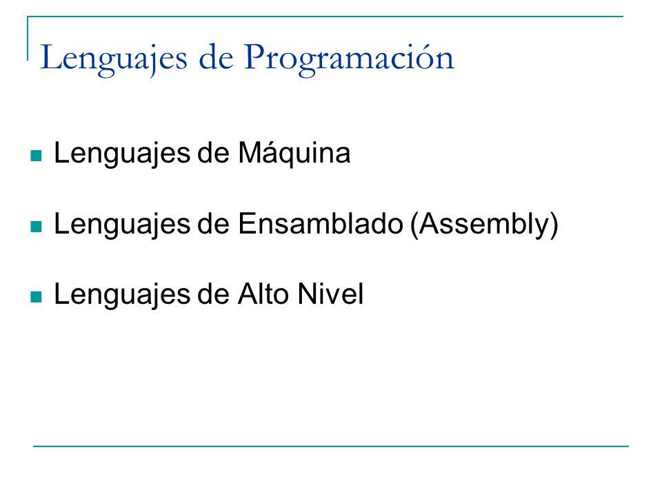 Lenguajes de Programación Lenguajes de Máquina Lenguajes de Ensamblado (Assembly) Lenguajes de Alto Nivel