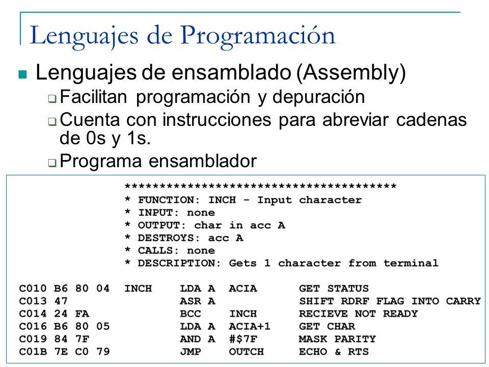 Lenguajes de Programación Lenguajes de ensamblado (Assembly) Facilitan programación y depuración Cuenta con instrucciones para abreviar cadenas de 0s