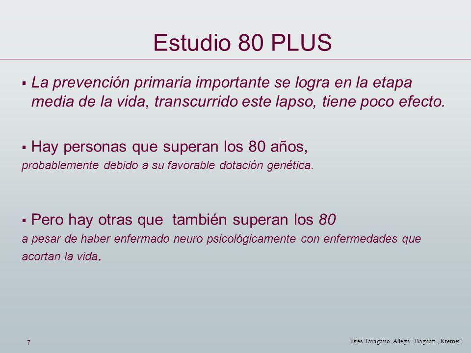 7 Dres.Taragano, Allegri, Bagnati., Kremer. Estudio 80 PLUS La prevención primaria importante se logra en la etapa media de la vida, transcurrido este