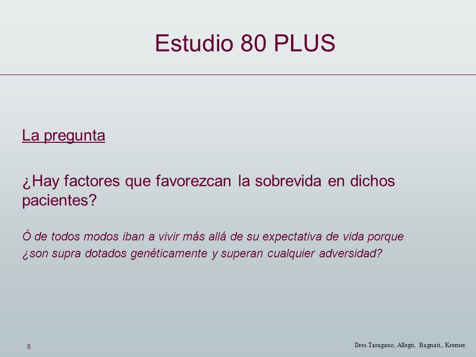 8 Dres.Taragano, Allegri, Bagnati., Kremer. Estudio 80 PLUS La pregunta ¿Hay factores que favorezcan la sobrevida en dichos pacientes? Ó de todos modo